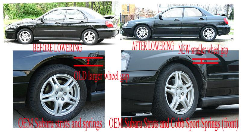 2004 Subaru WRX stock struts springs on left Cobb sport springs on right illustrated comparison